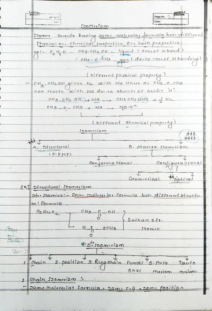 GOC isomerism (1)