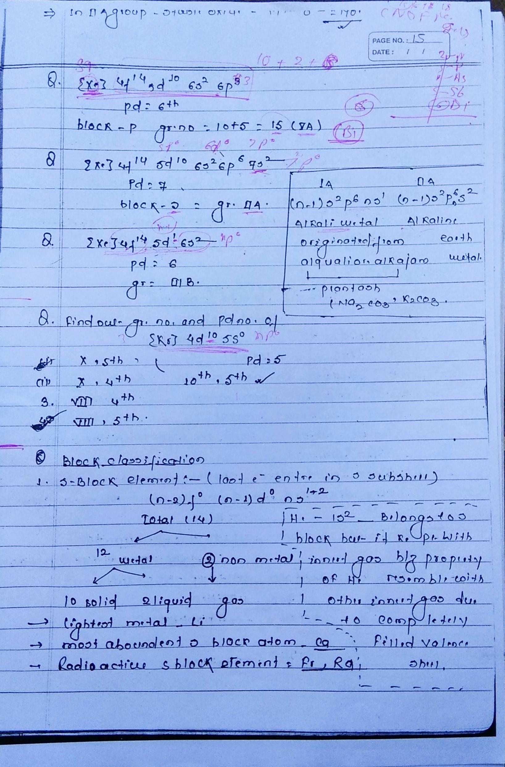Free InOrganic Chemistry Books Download