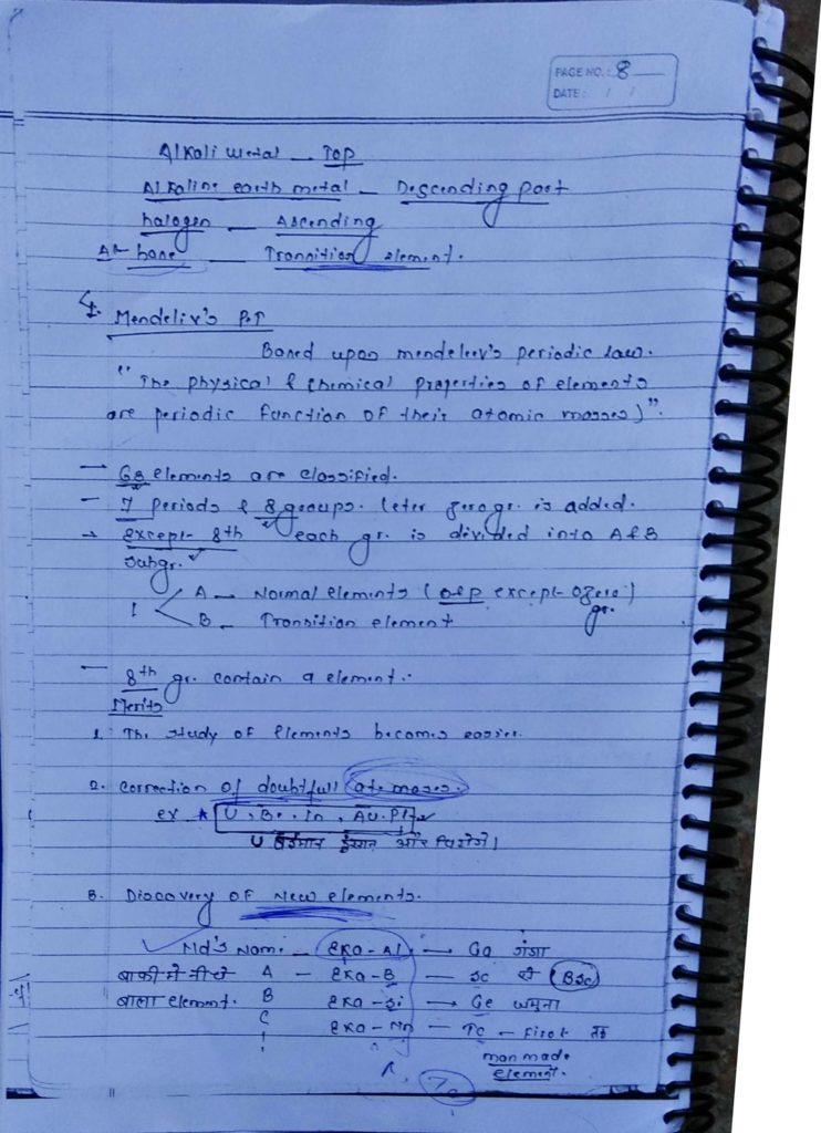 General inorganic chemistry (4)