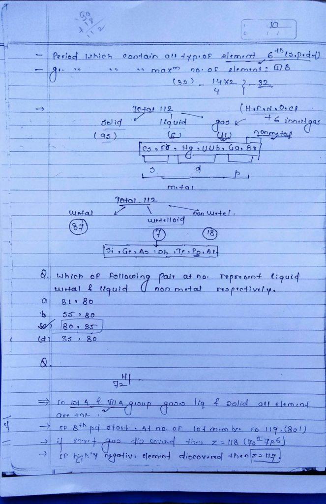 General inorganic chemistry (6)