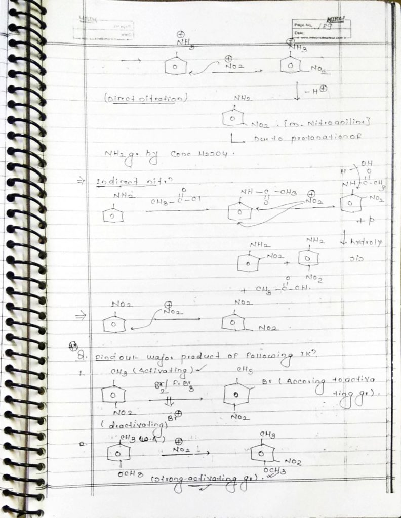 Hydrocarbon Derivatives (5)