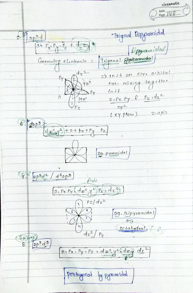 chemical bonding hybridisation (5)
