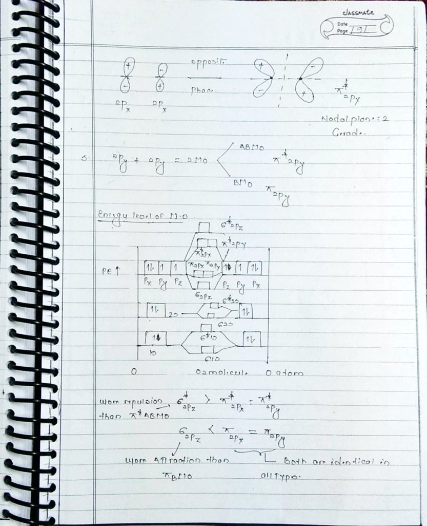 chemical bonding molecular orbital theory (4)