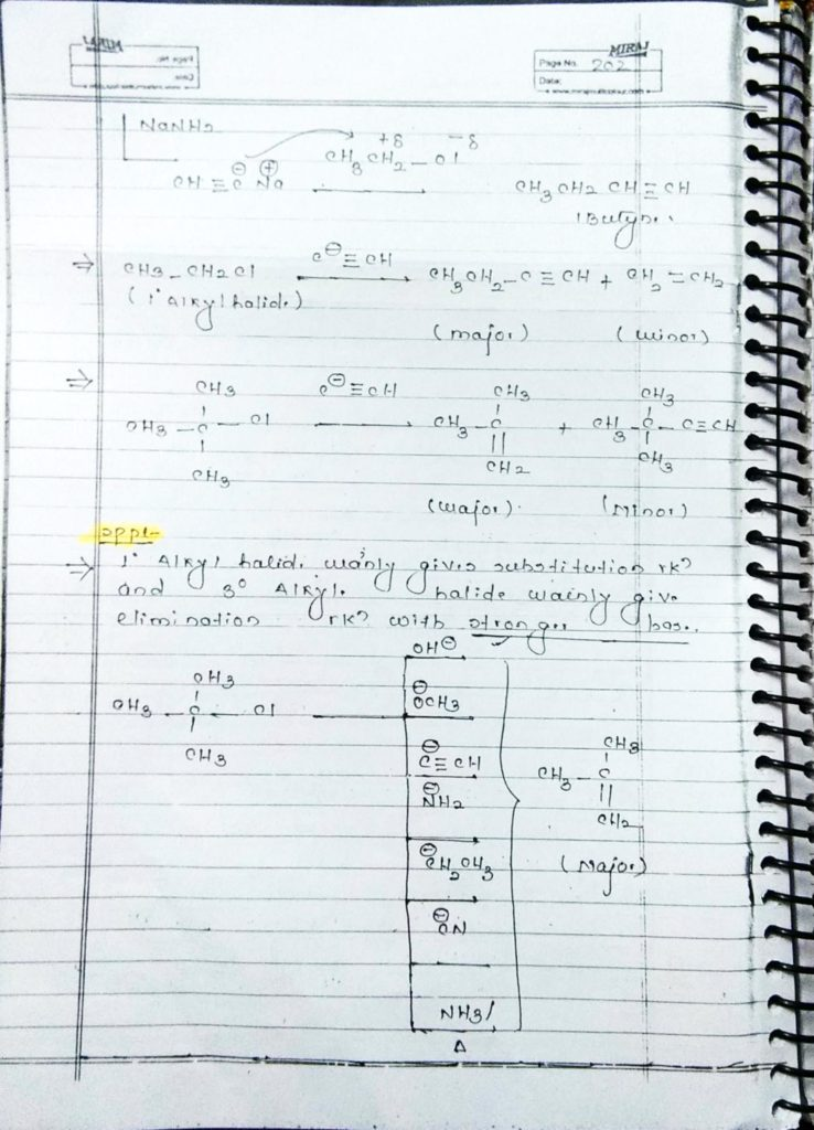 hydrocarbon derivatives (19)