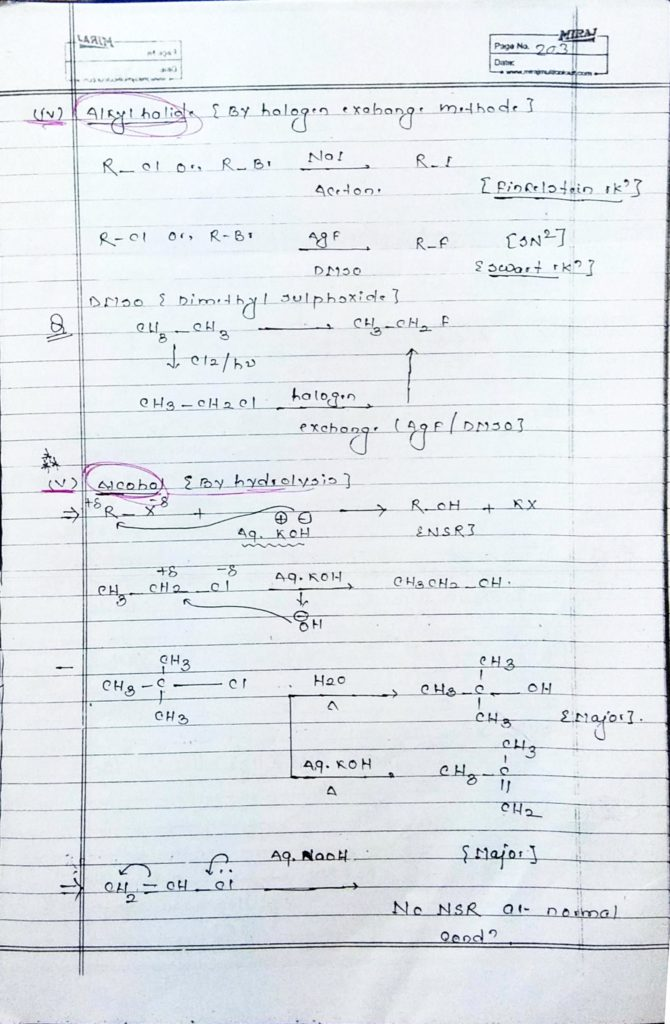 hydrocarbon derivatives (20)