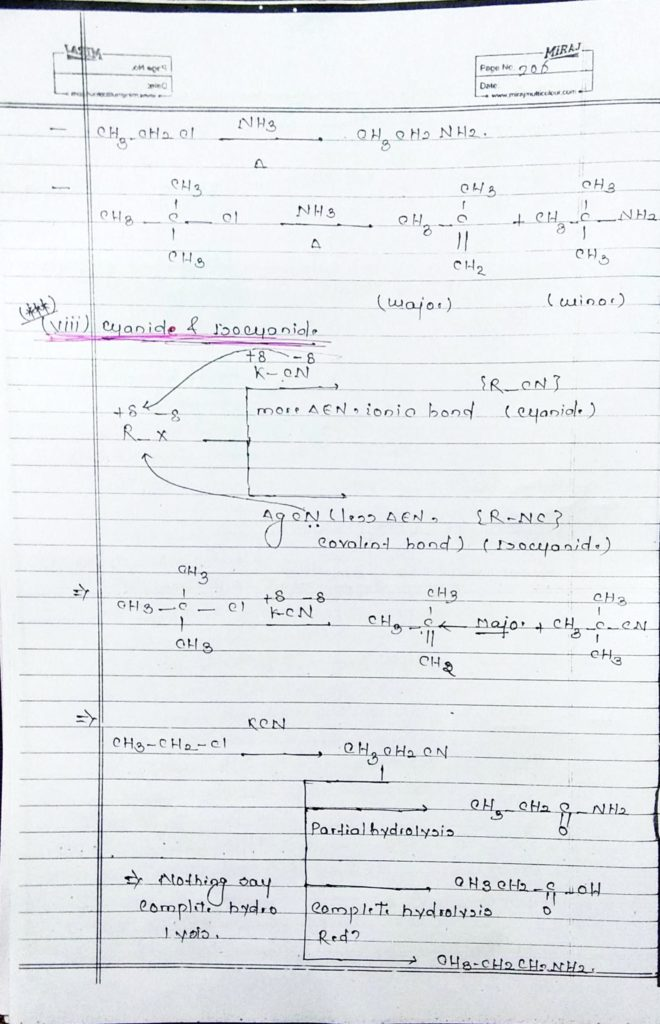 hydrocarbon derivatives (23)
