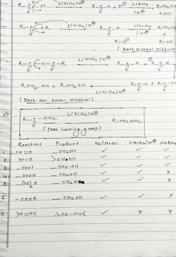 organic chemistry special reactions part 5 (2)