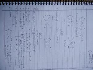 Coordination compound: isomerism3