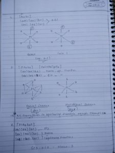 Coordination compound: isomerism6