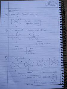 Coordination compound: isomerism8
