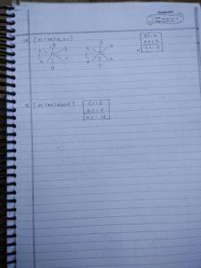Coordination compound: isomerism9