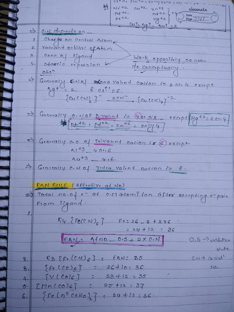 Coordination compound RULE Notes