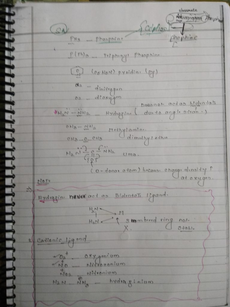 Ligands Notes 2