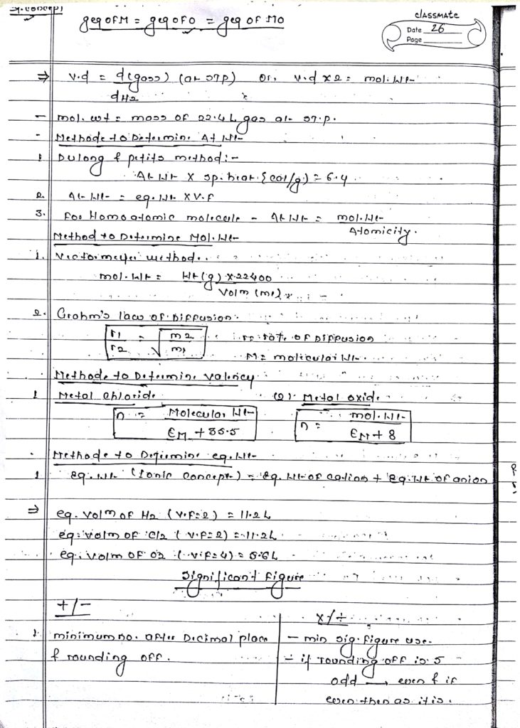 Solution and Collegative property_8