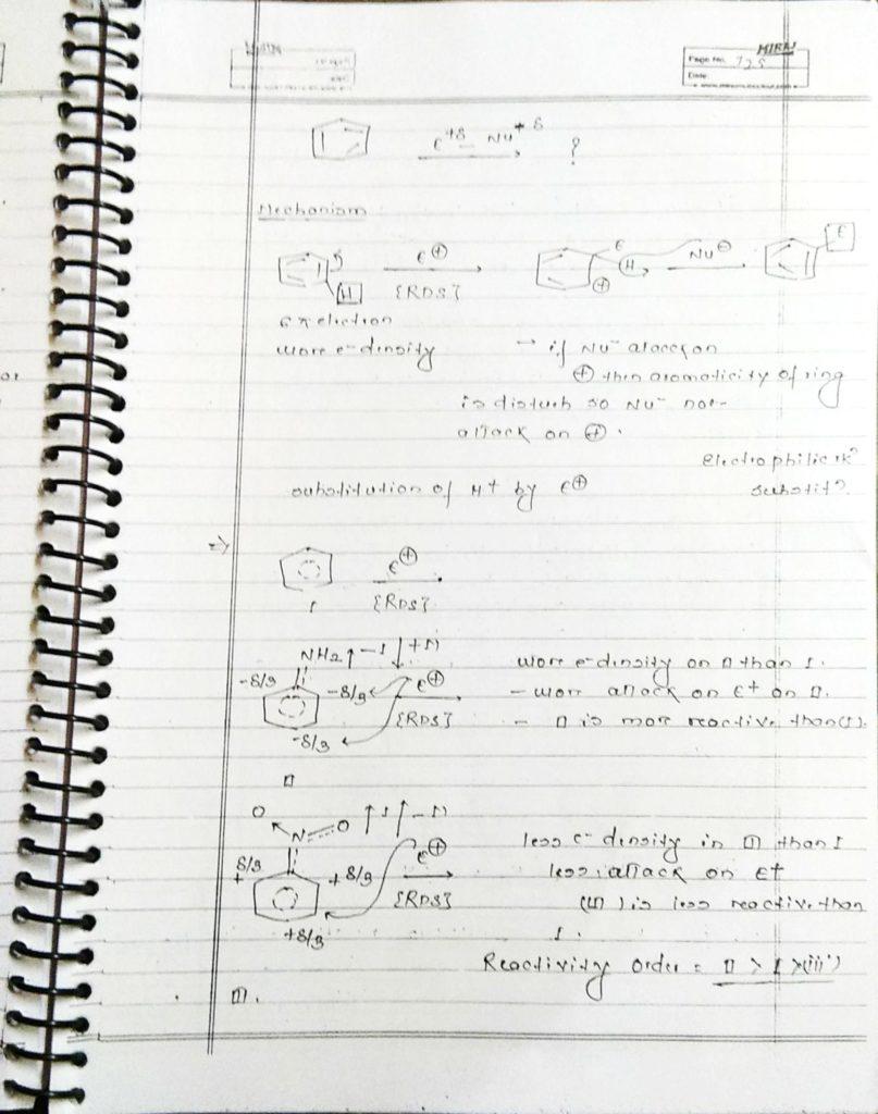 GOC reaction mechanism (39)