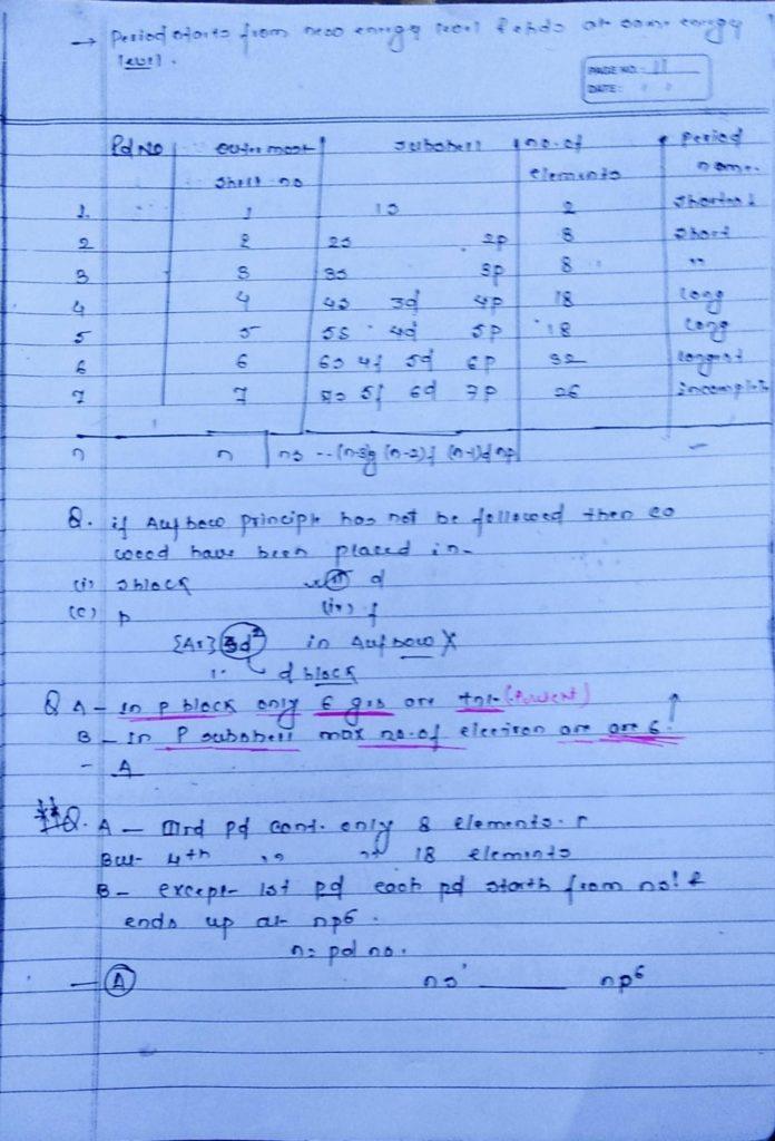 General inorganic chemistry (7)