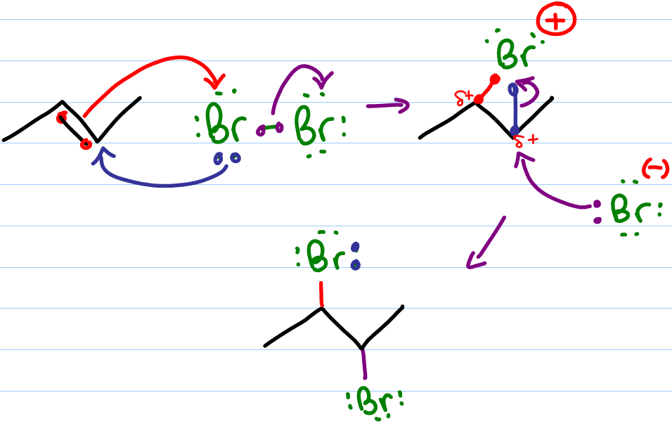 General organic chemistry reaction mechanism part 1