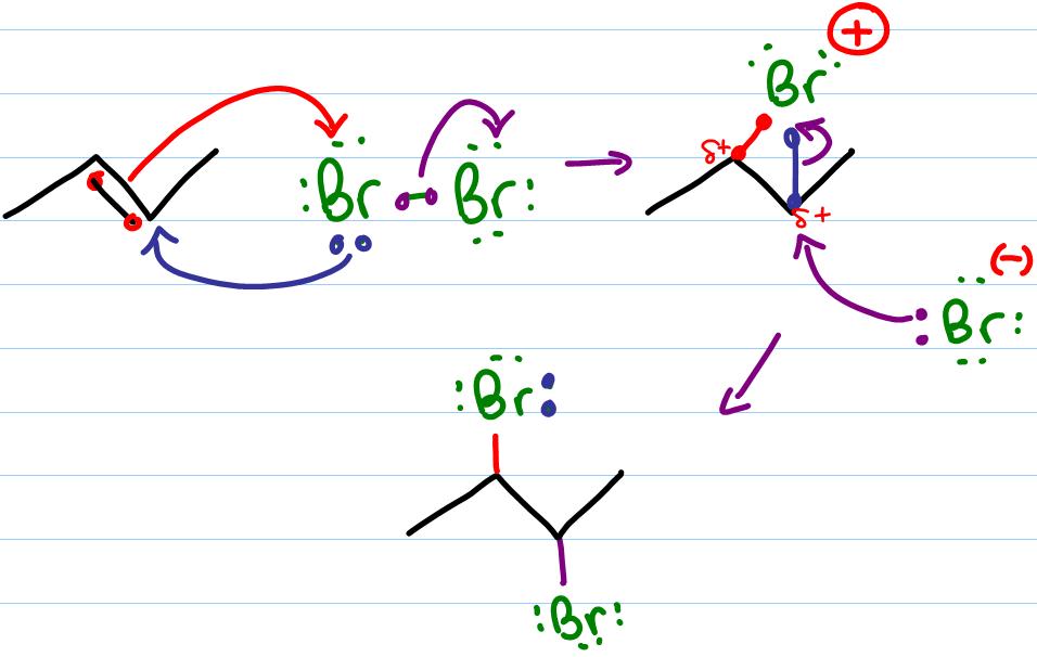 General organic chemistry reaction mechanism part 1