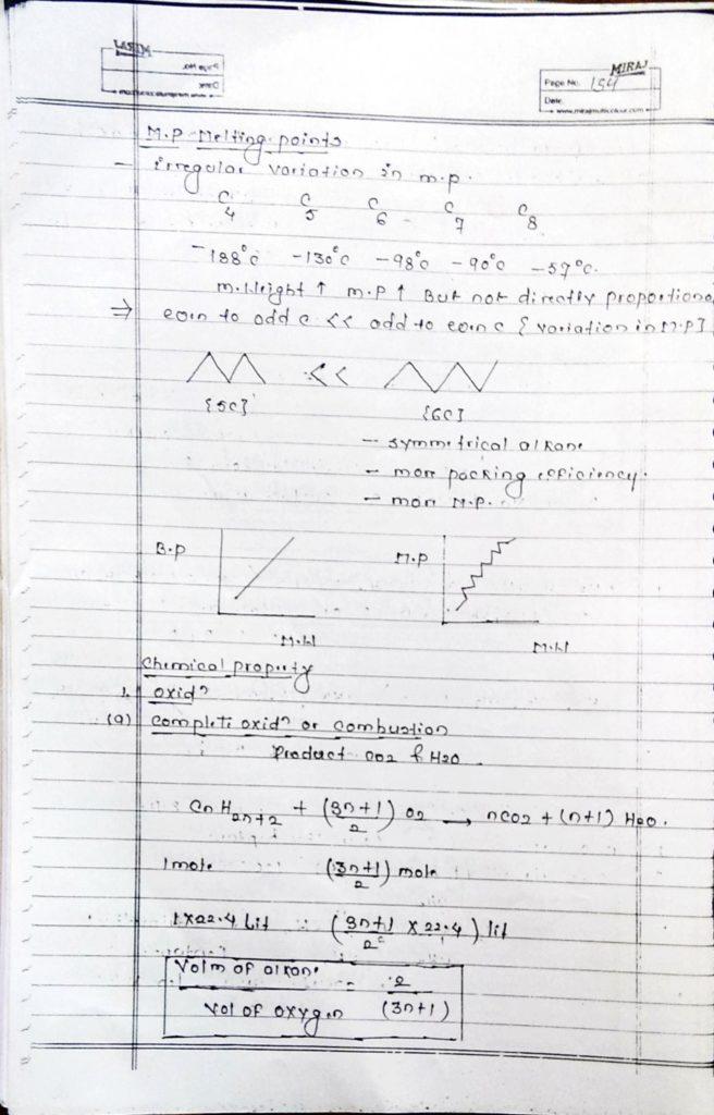 Hydrocarbon Alkane (20)