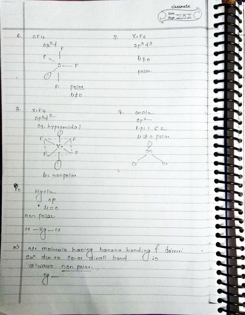 chemical bonding Dipole moment (4)