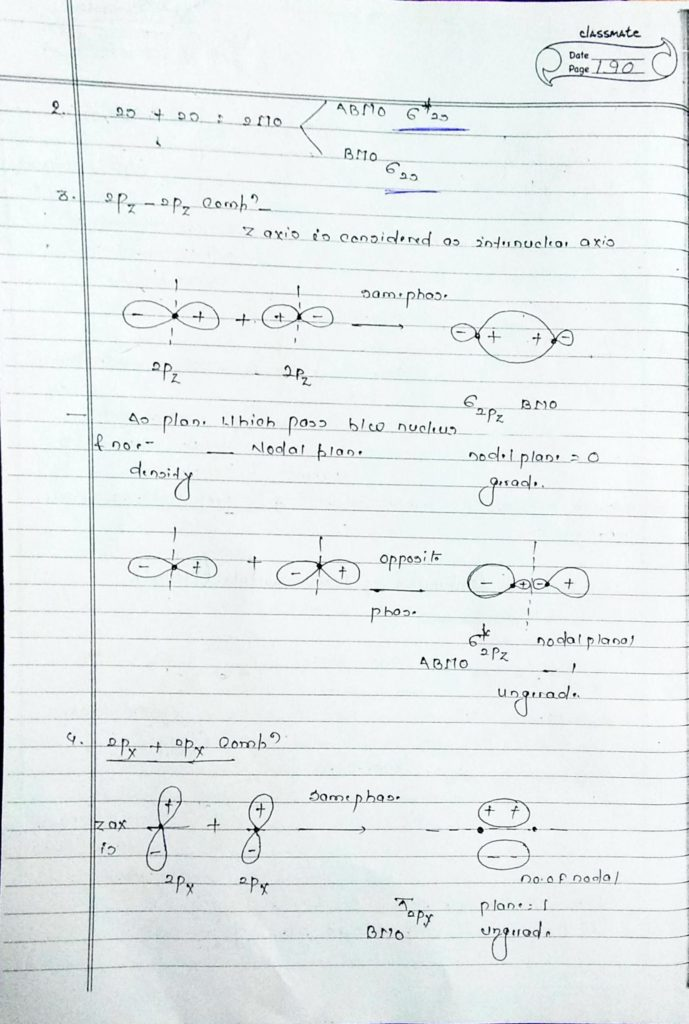 chemical bonding molecular orbital theory (3)