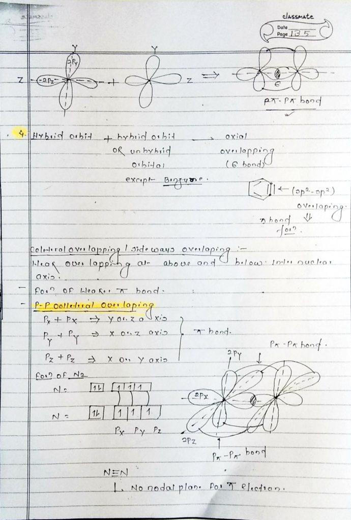chemical bonding valence bond theory (1)