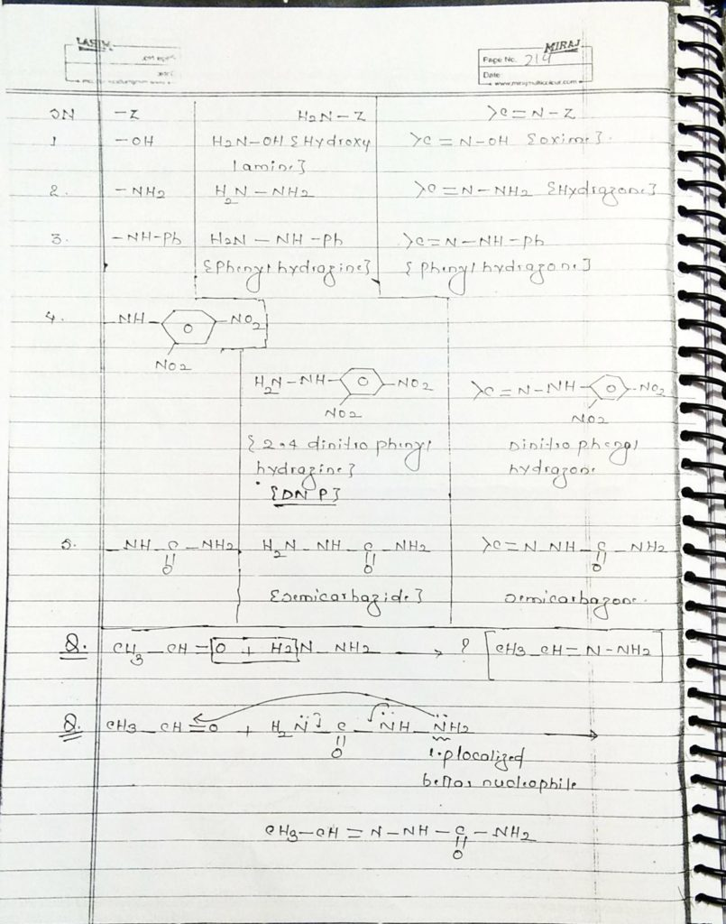 hydrocarbon derivatives addition reaction (7)