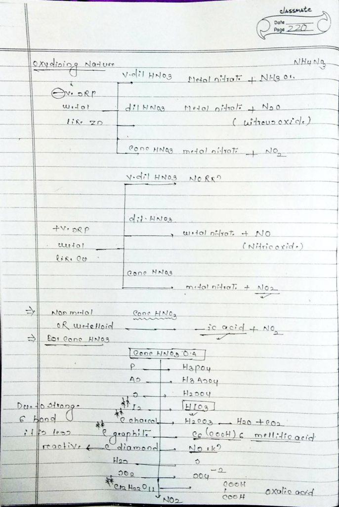 inorganic chemistry oxyacid (13)