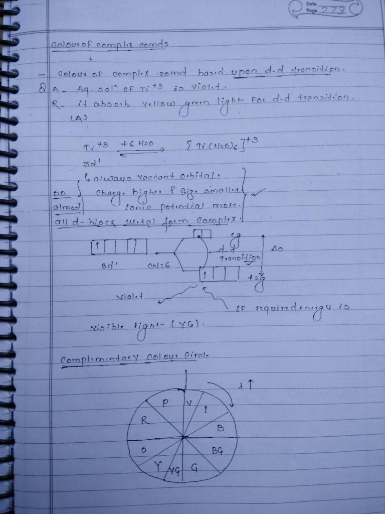 Coordination compound Colour 1