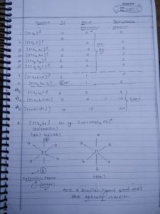 Coordination compound: isomerism5