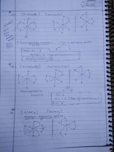 Coordination compound: isomerism10