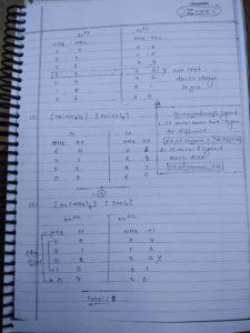 Coordination compound: isomerism13