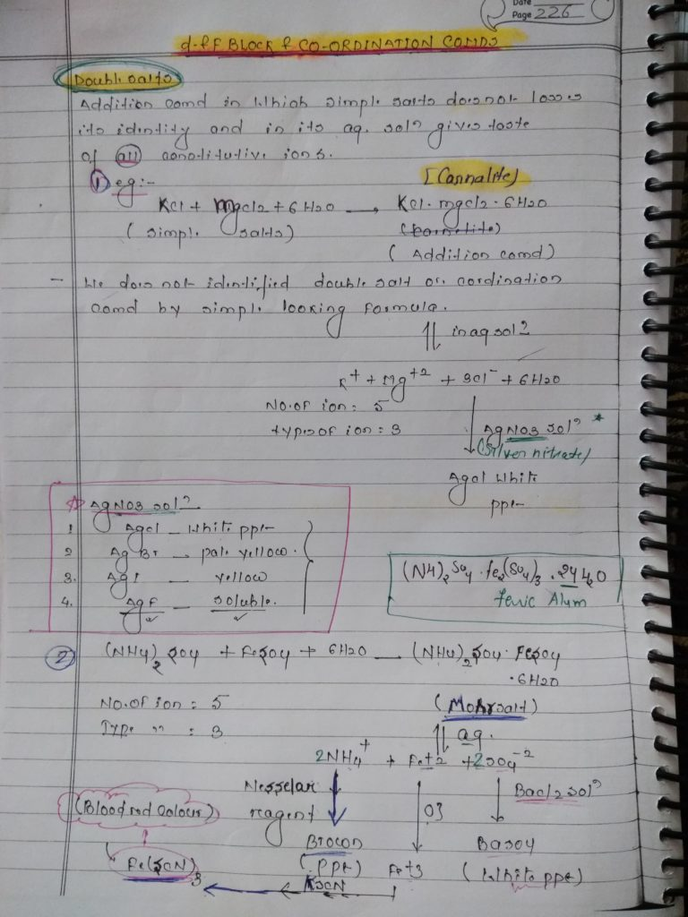 Coordination compounds introduction Notes 1