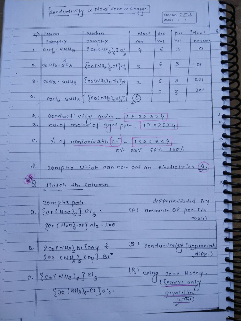 Coordination compound Bonding Notes 3