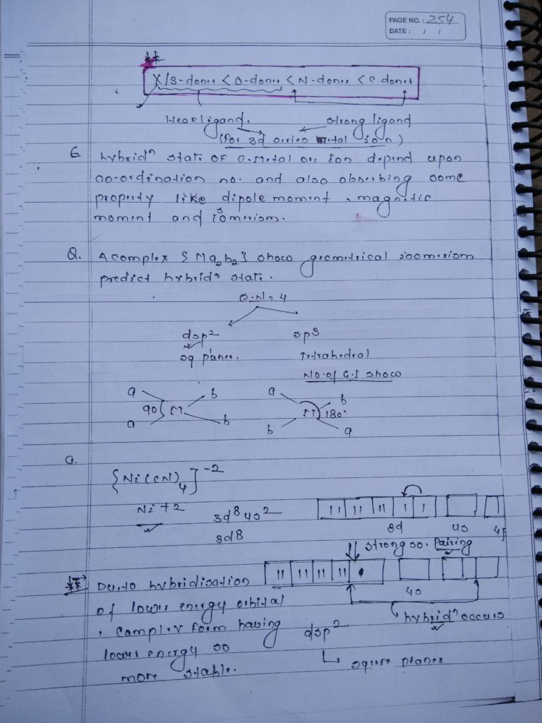 Coordination compound HYBRIDIZATION Notes2