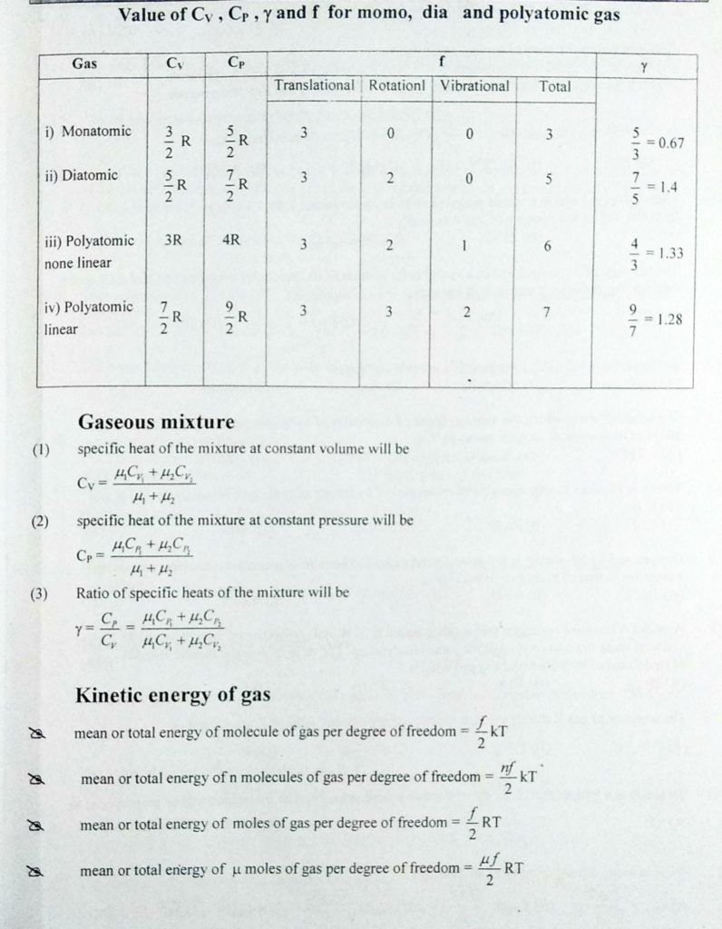 Kinetic theory of gases (5)