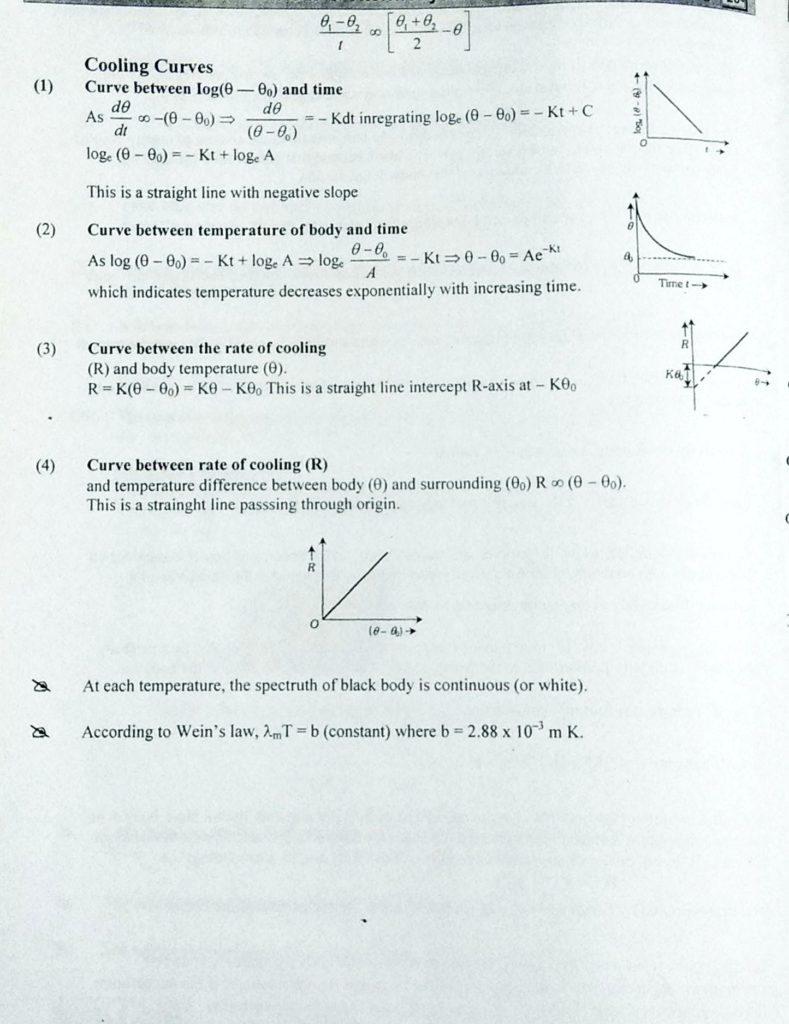 Transmission of Heat (6)