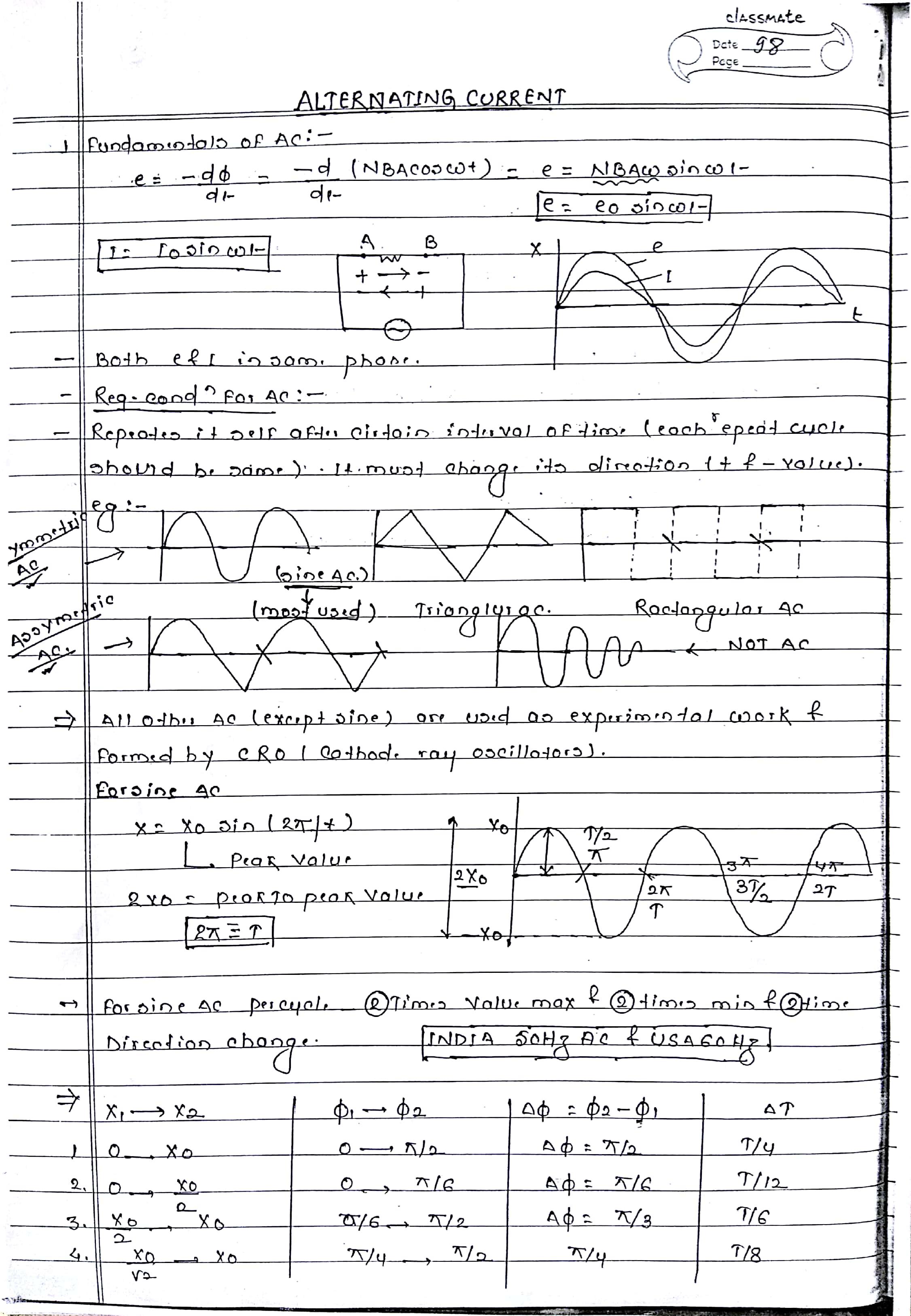 Alternating Current_1