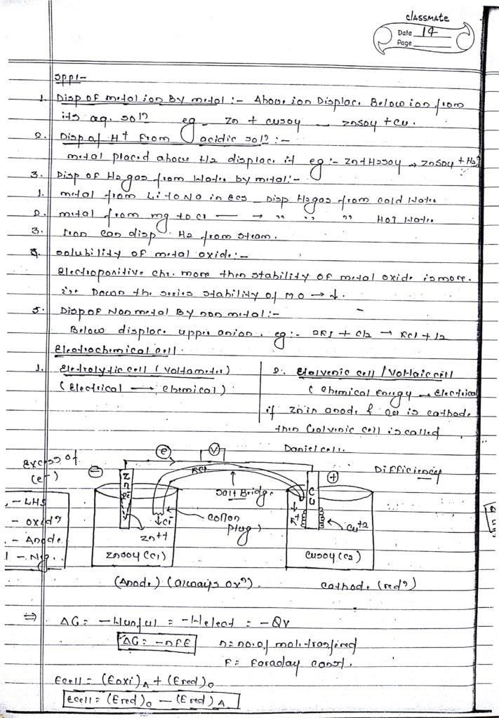 Electrochemistry handwritten notes 5