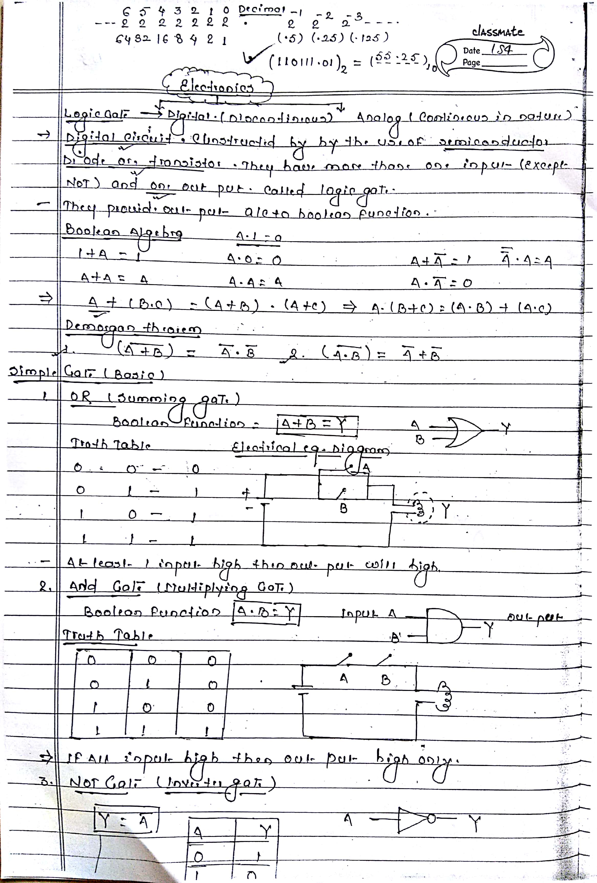 Electronics handwritten notes