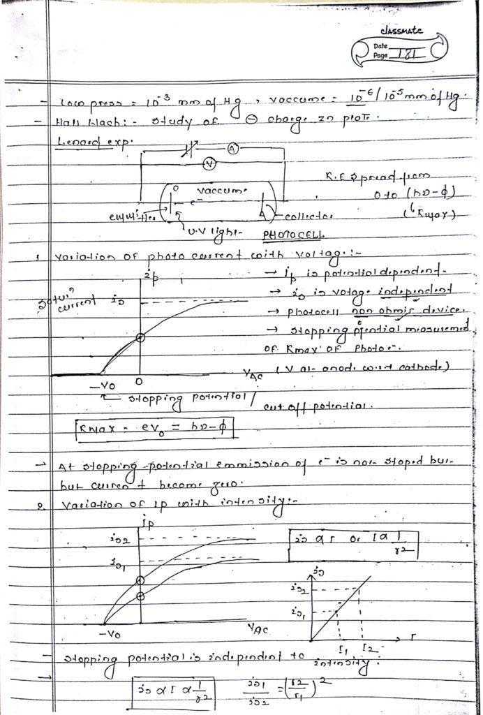 Modern Physics_2