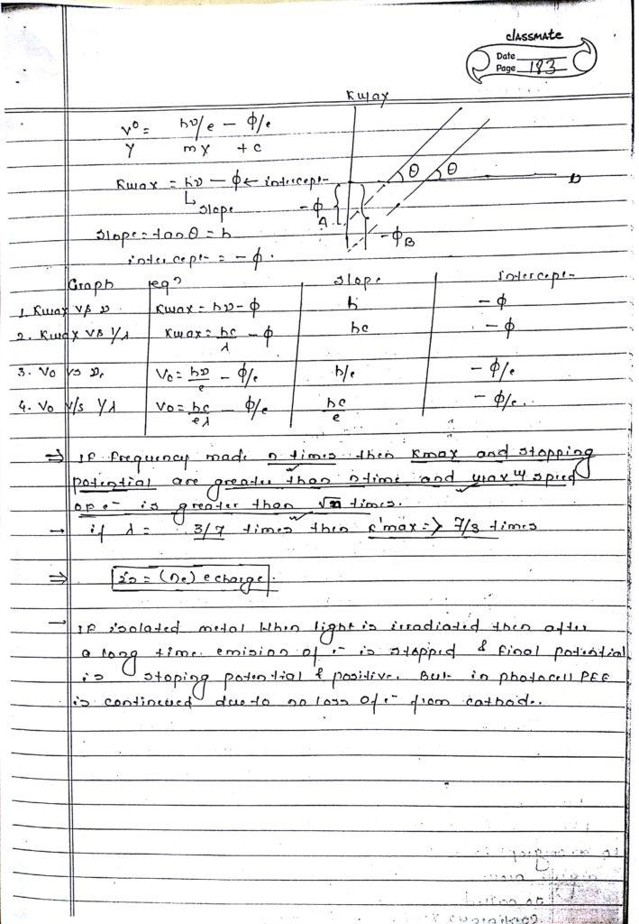 Modern Physics_4