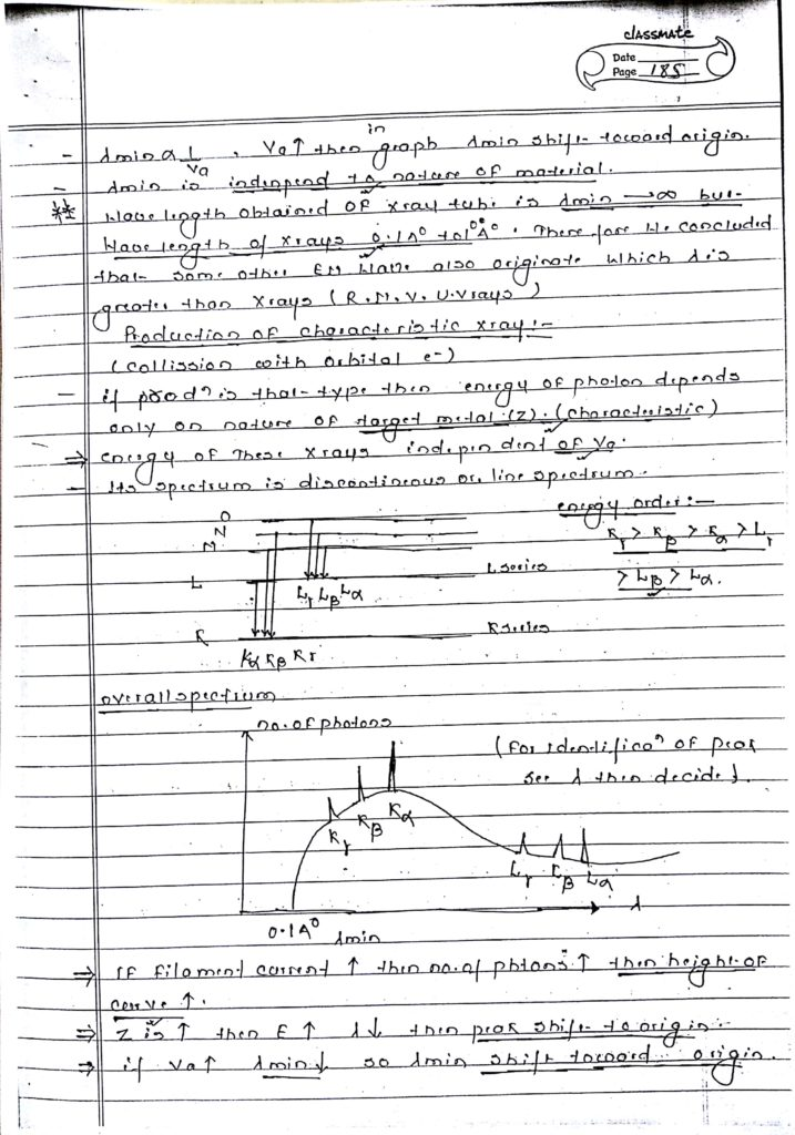 Modern Physics_6
