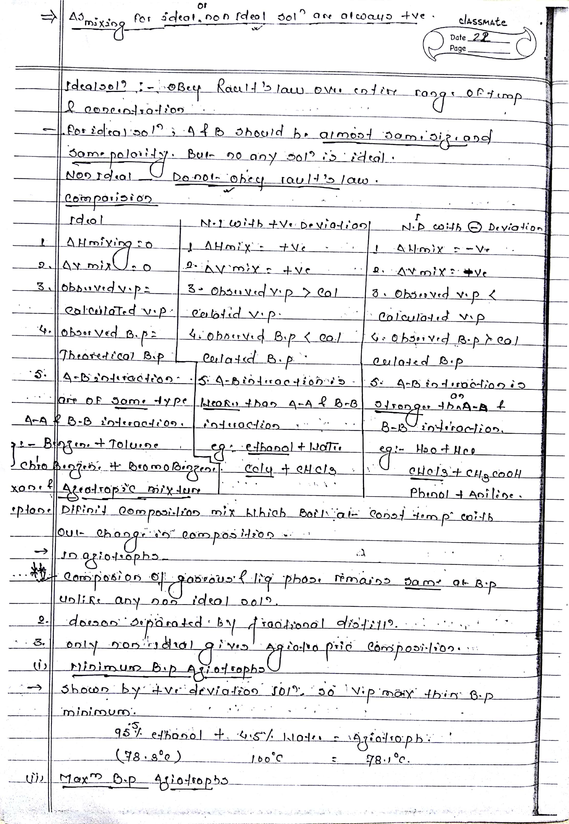 electrochemistry notes for iit jee pdf
